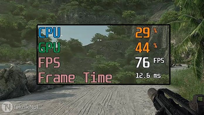 FPS Ölçme